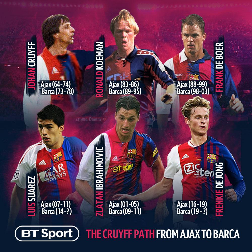 Ajax-to-Barca-Transfers.jpg