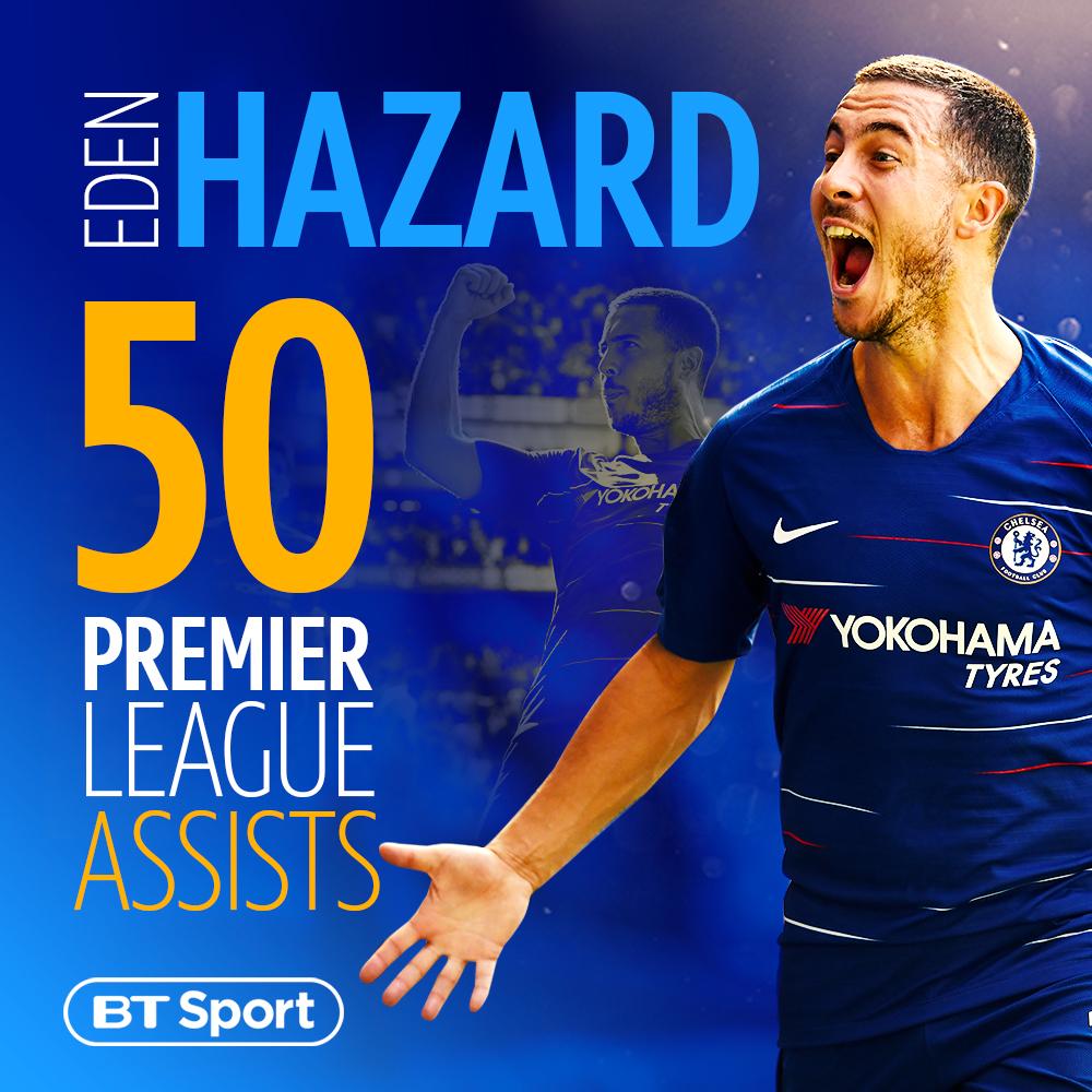 Hazard-50-Assists.jpg
