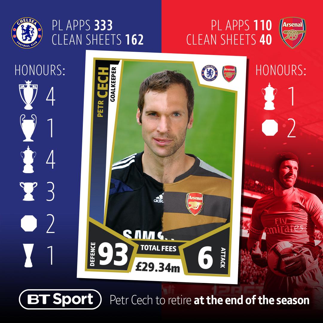 Cech-Half-and-Half.jpg