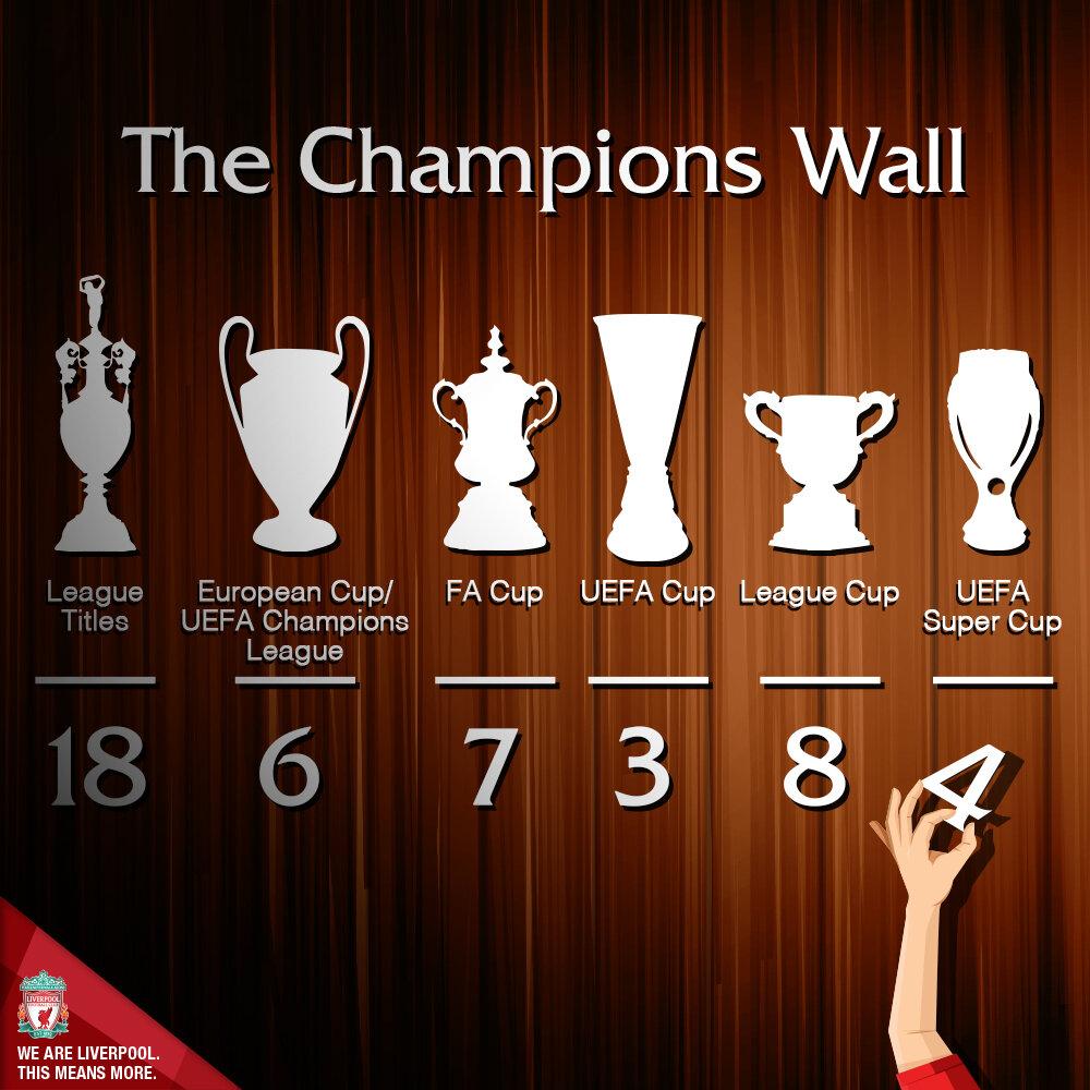 The Champions Wall.jpg