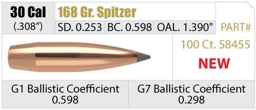 30 Caliber 168 Grain ABLR Bullet