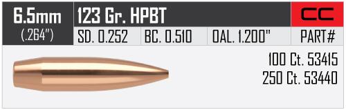 6.5mm-123gr-CustomComp-HP.jpg