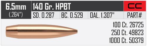 6.5mm-140gr-CustomComp-HP.jpg