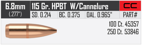6.8mm-115gr-CustomComp-HP-Cann.jpg