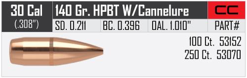 30cal-140gr-CustomComp-HP-Cann.jpg