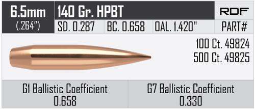 6.5mm-140gr-RDF-bullet-info.jpg