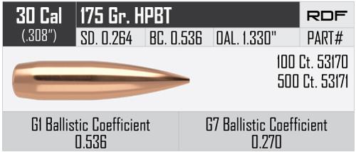 30cal-175gr-RDF-bullet-info.jpg
