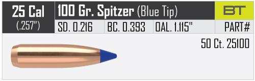 25cal-100gr-BT-Bullet-Info.jpg
