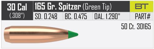 30cal-165gr-BT-Bullet-Info.jpg