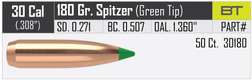Ballistic Tip Hunting Bullet | Nosler - Bullets, Brass, Ammunition