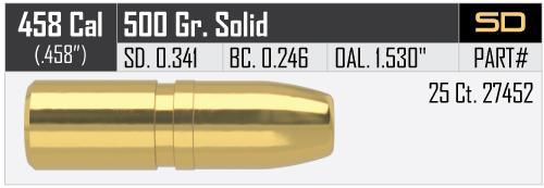 458cal-500gr-Solid-Bullet-Info.jpg