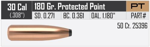 30cal-180gr-Partition-PPT-bullet-info.jpg