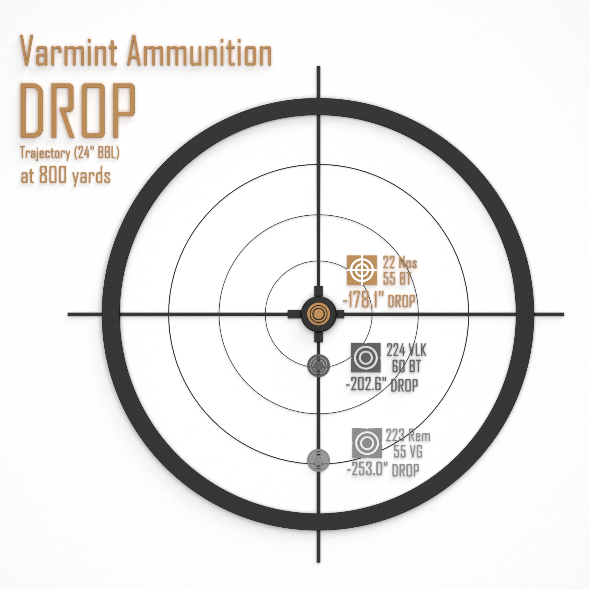 Varmint-Ammunition_Drop_1920x1920.JPG