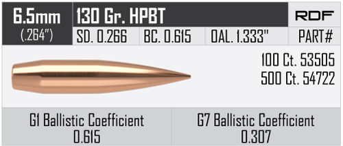 6.5mm-130gr-RDF-bullet-info.jpg