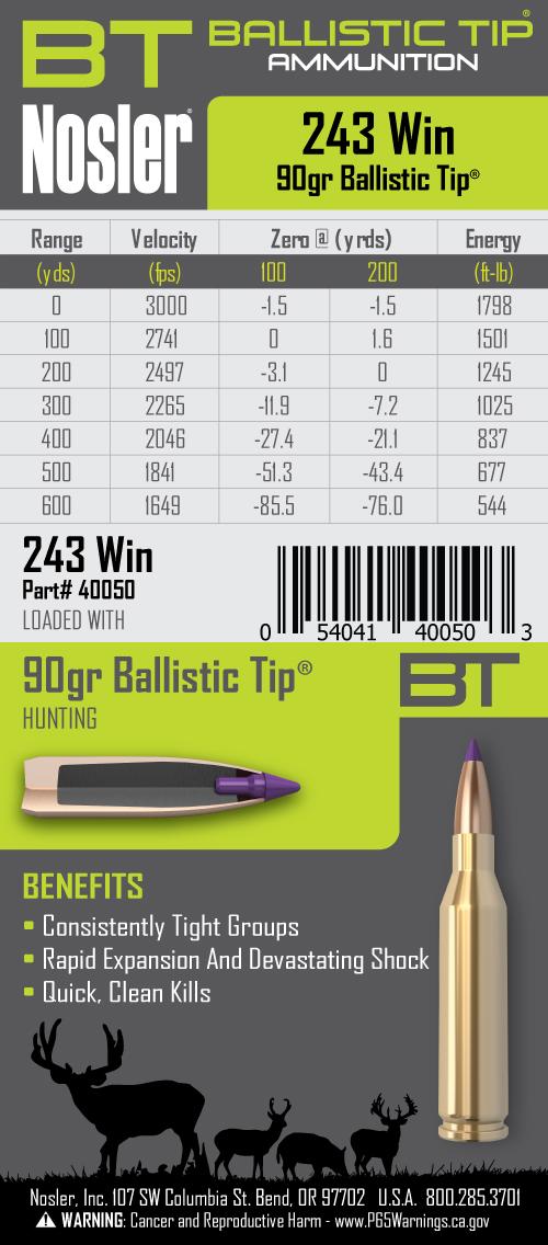 40050-243Win-BT-Ammo-Label-Size2.jpg