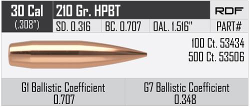 30cal-210gr-RDF-bullet-info.jpg