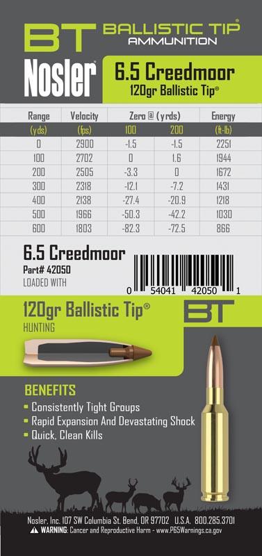 42050-6.5Creedmoor-BT-Ammo-Label-Size2.jpg