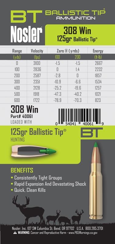 40061-308Win-BT-Ammo-Label-Size2.jpg