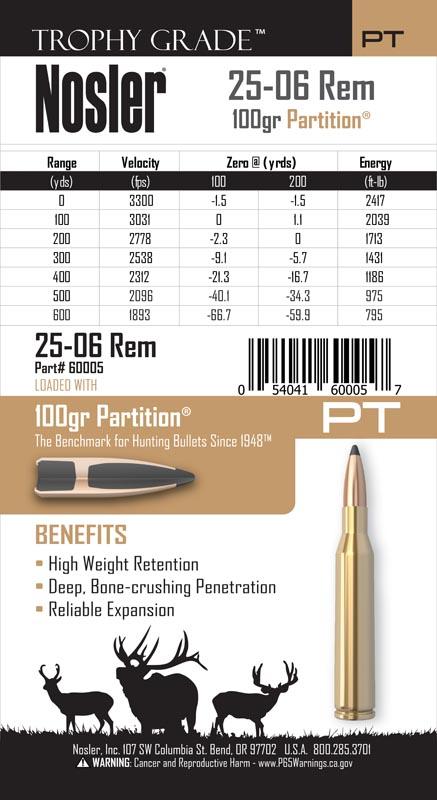 60005-25-06Rem-PT-TG-Ammo-Label-Size3.jpg