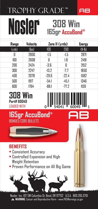 60049-308Win-AB-TG-Ammo-Label-Size2.jpg