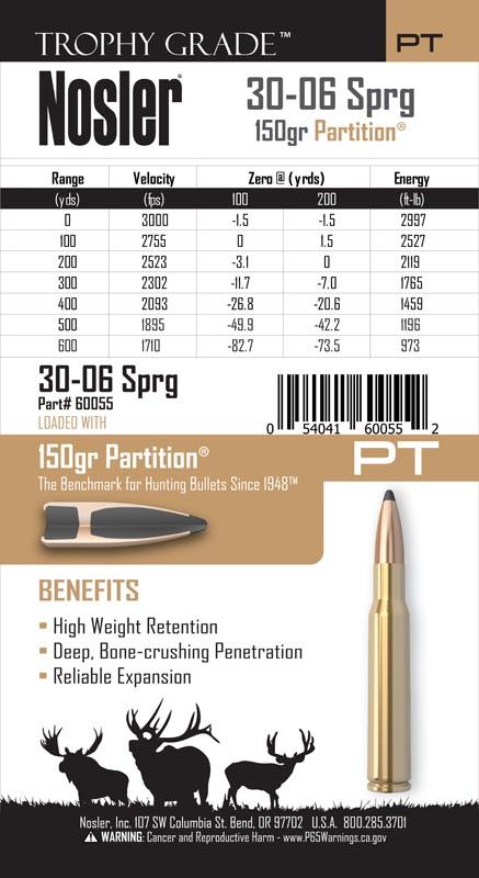 60055-30-06Sprg-PT-TG-Ammo-Label-Size3.jpg