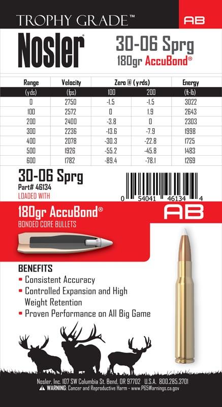 46134-30-06Sprg-AB-TG-Ammo-Label-Size3.jpg