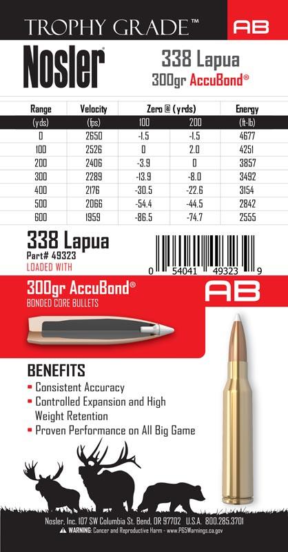 49323-338Lapua-AB-TG-Ammo-Label-Size6.jpg