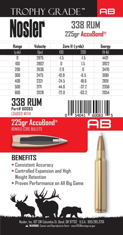 60083-338RUM-AB-TG-Ammo-Label-Size6.jpg