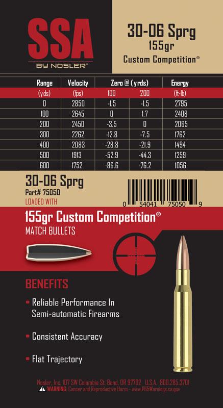 75050-30-06Sprg-SSA-Ammo-Label-Size3.jpg