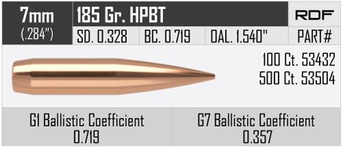 7mm-185gr-RDF-bullet-info.jpg