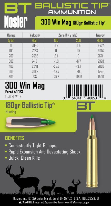 40053-300WinMag-BT-Ammo-Label-Size5.jpg