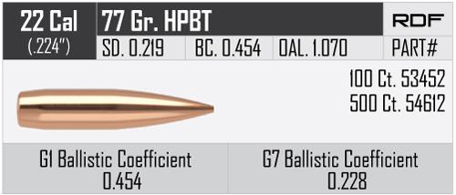 22-cal-77gr-RDF-bullet-info.jpg
