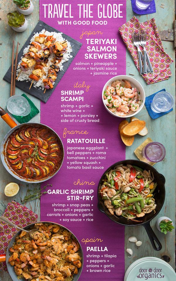 World Cuisines Infographics