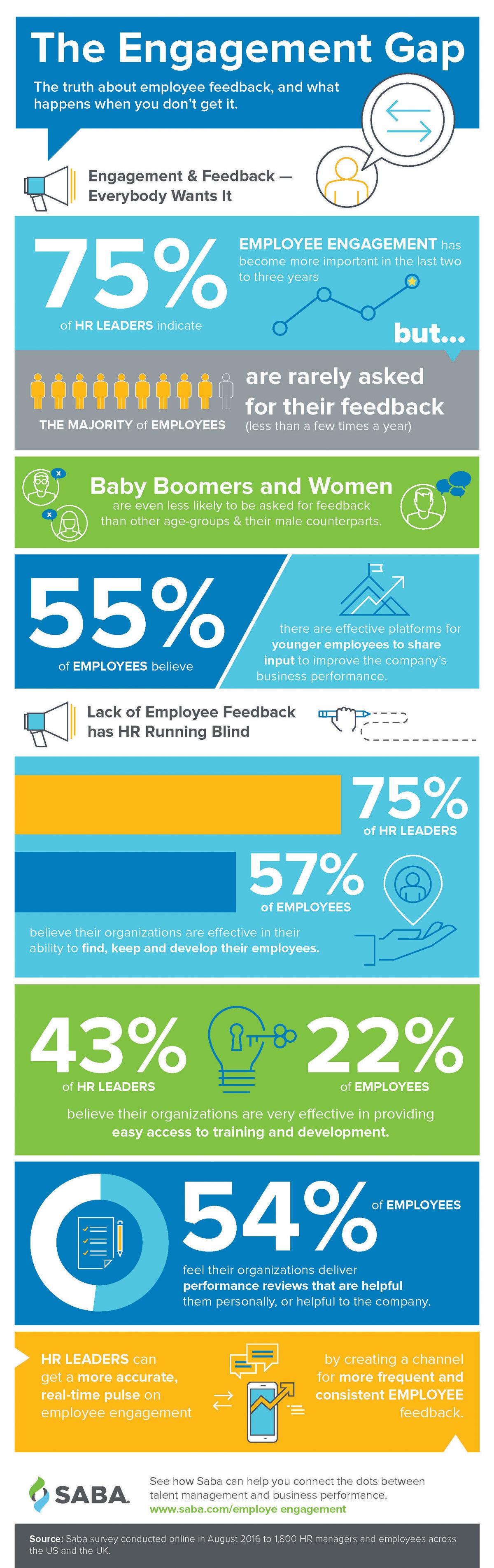 Engagement-Infographic_v4w.jpg