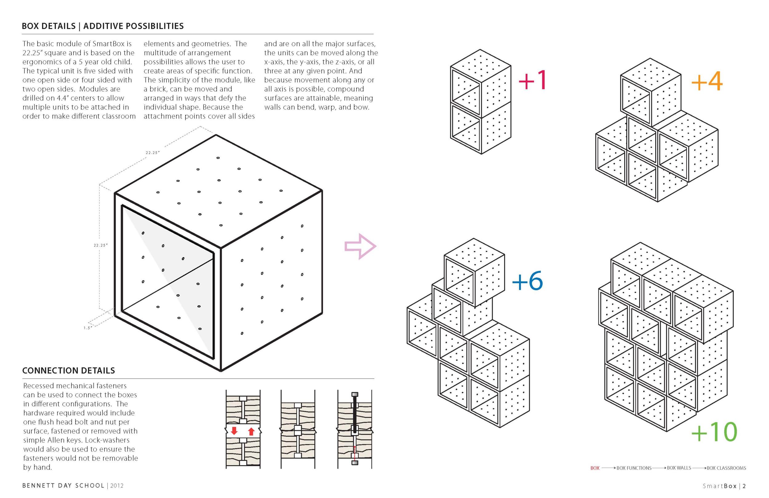 SHT_2_BOX DETAILS.jpg