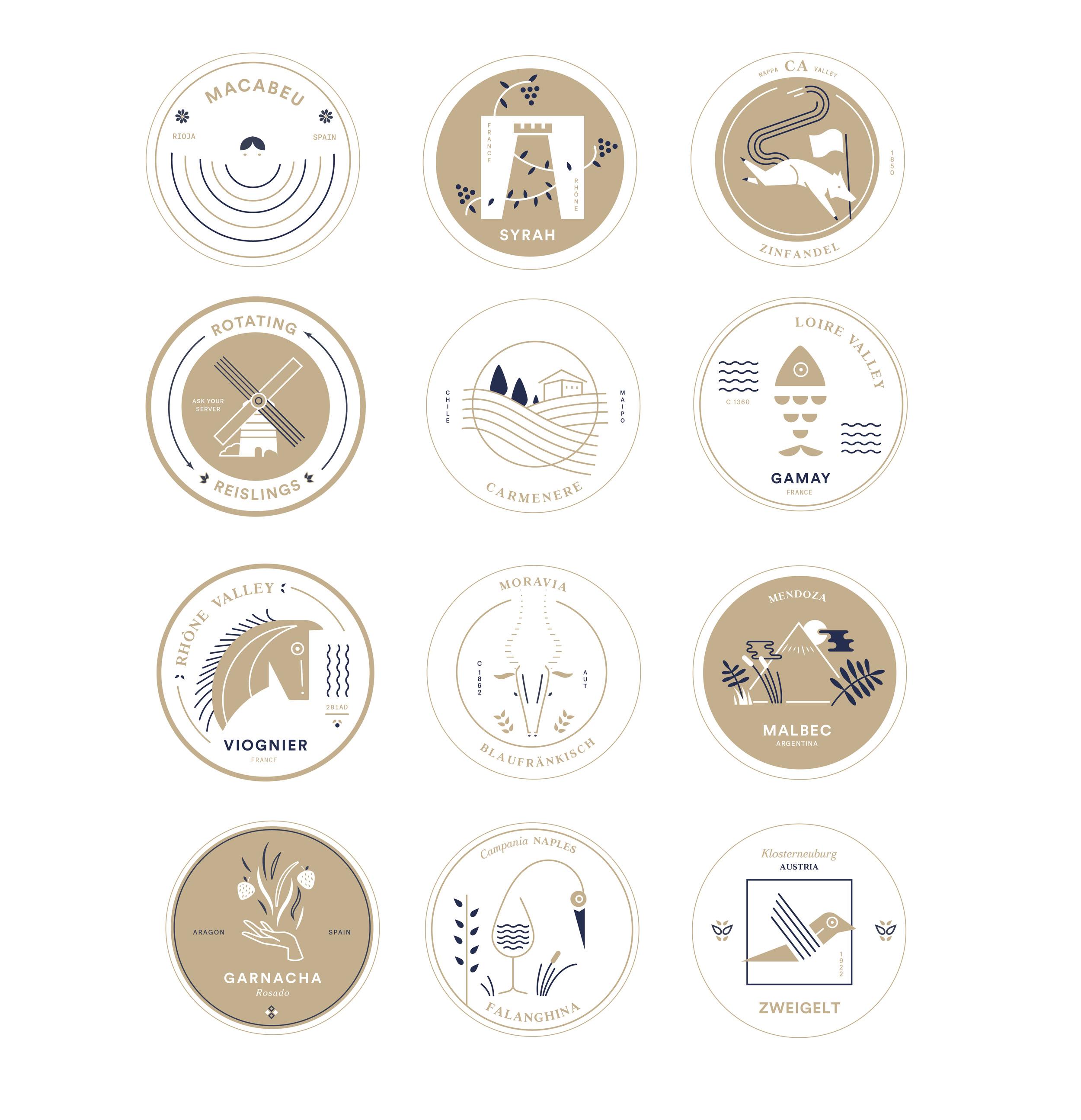 Coaster designs