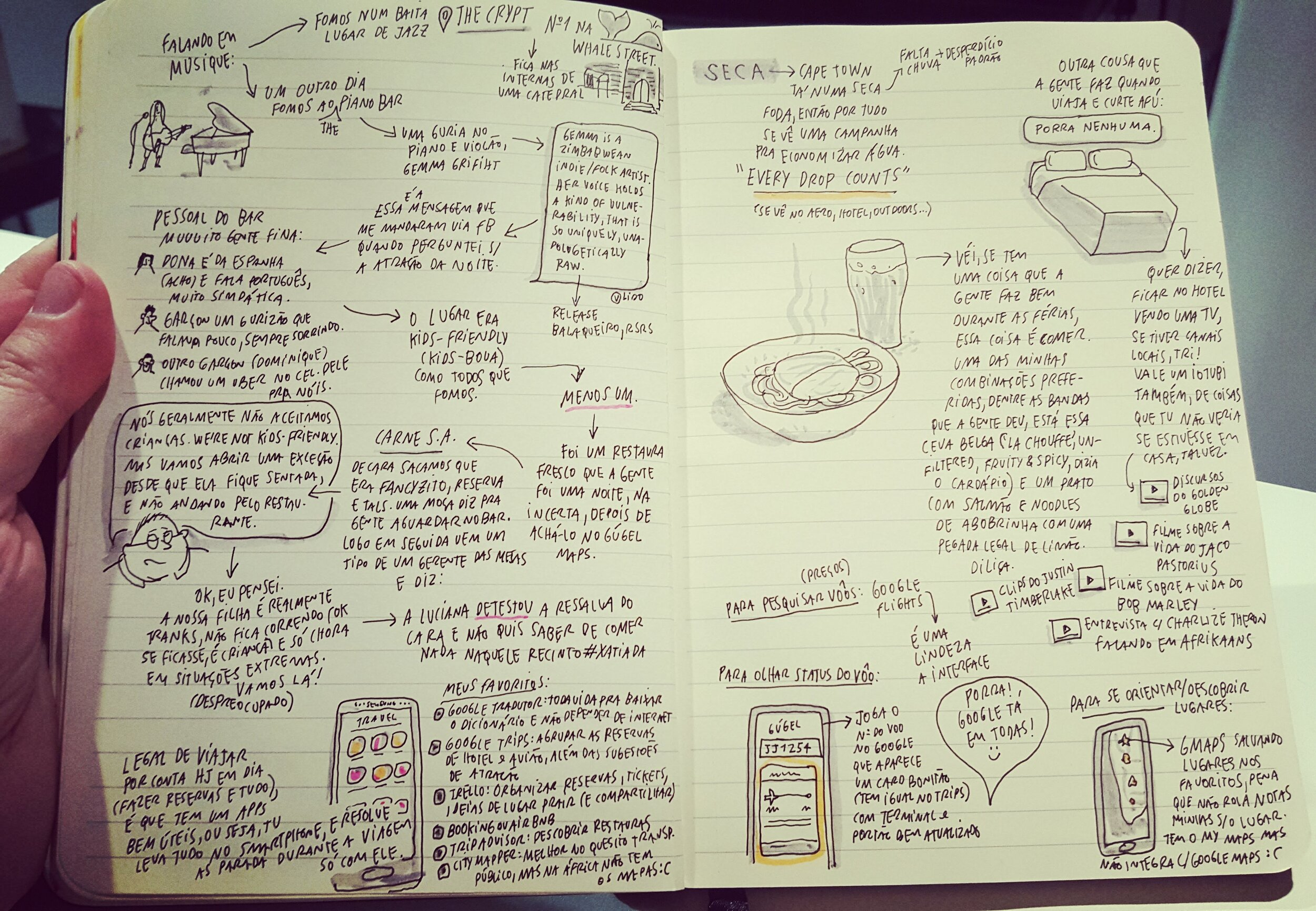 Travel notes.