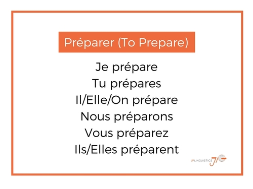 French verb conjucation, Préparer - to Prepare