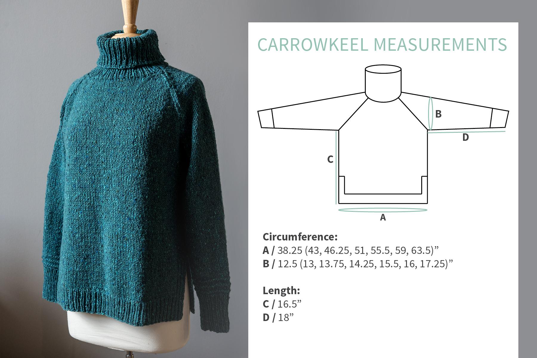 carrowkeel schematic.jpg