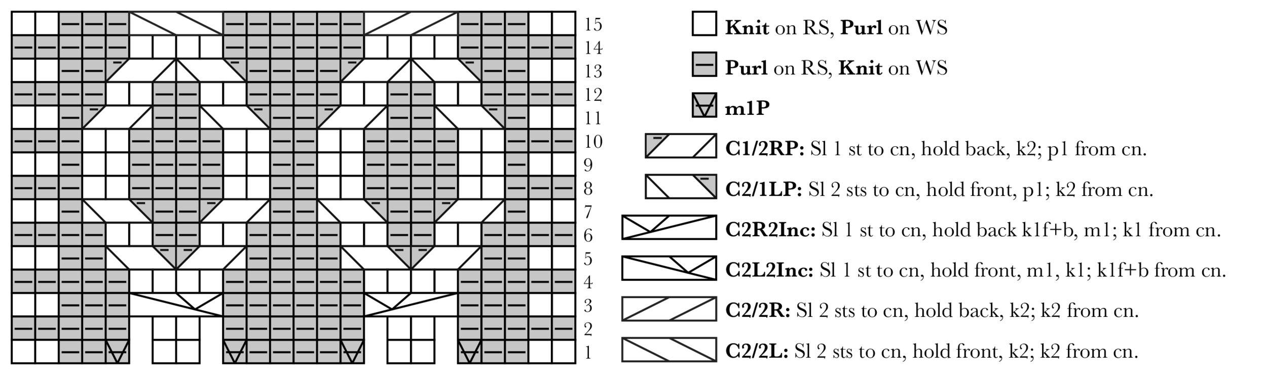 chart sample increasing in pattern Kelbourne Woolens