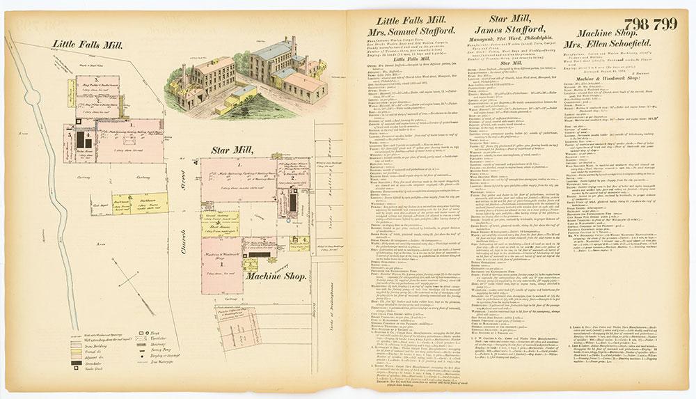 Hexamer General Surveys, Volume 9, Plates 798-799  / Free Library of Philadelphia / 1874, Ernest Hexamer.
