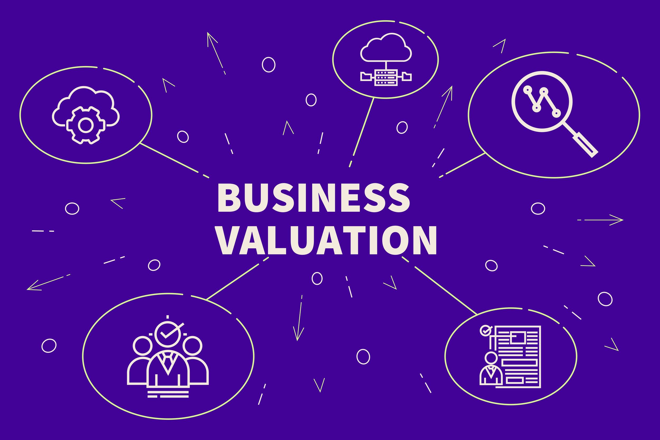 Business Valuation Magnetika.jpg