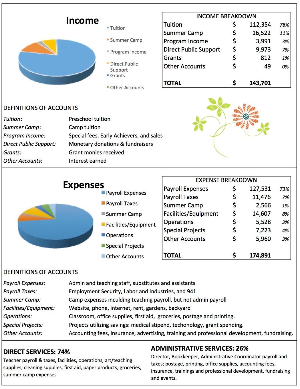 2018+year+end+report.jpg
