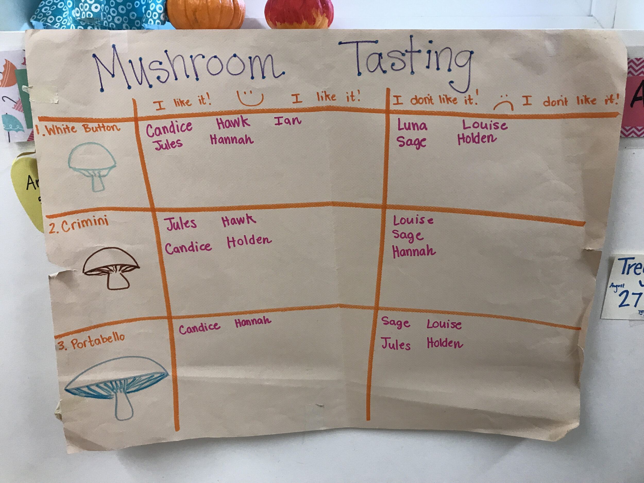 tasting chart.jpg