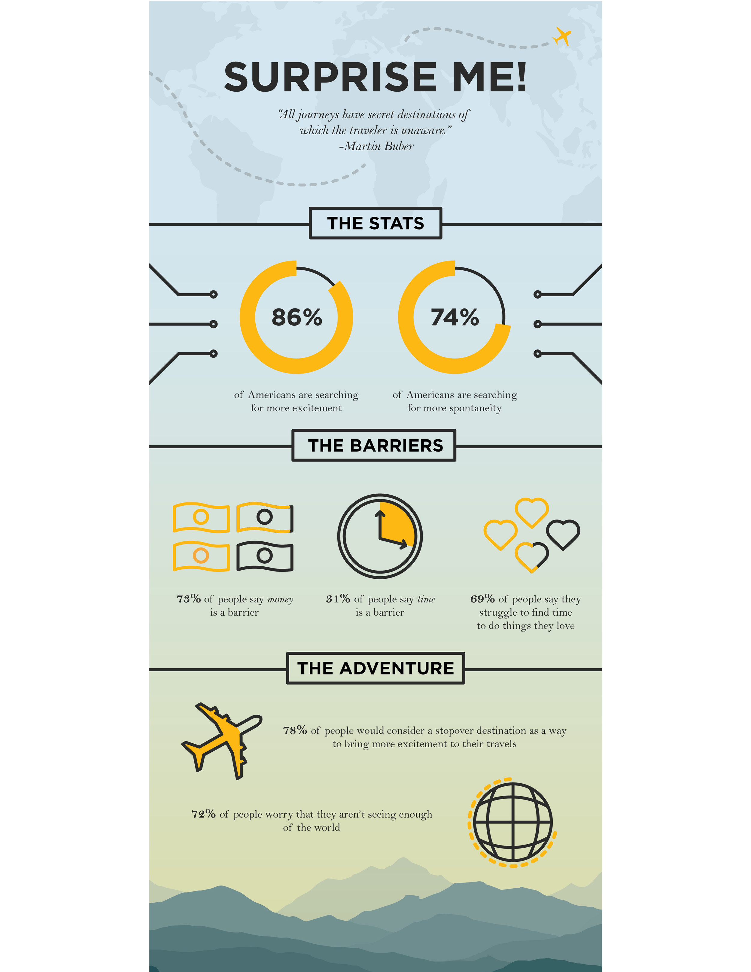 Iceland Airlines Infographic