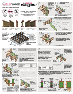 PinkWood Installation Guide, Canada (2016).png