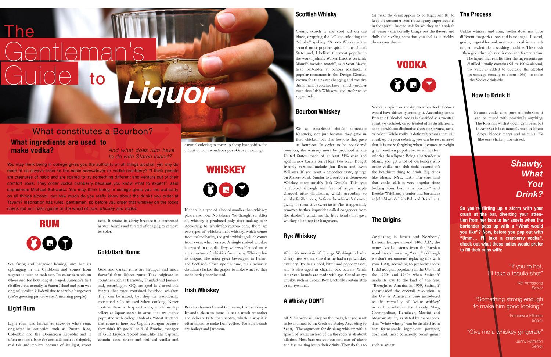 Gentleman's Guide to Liquor