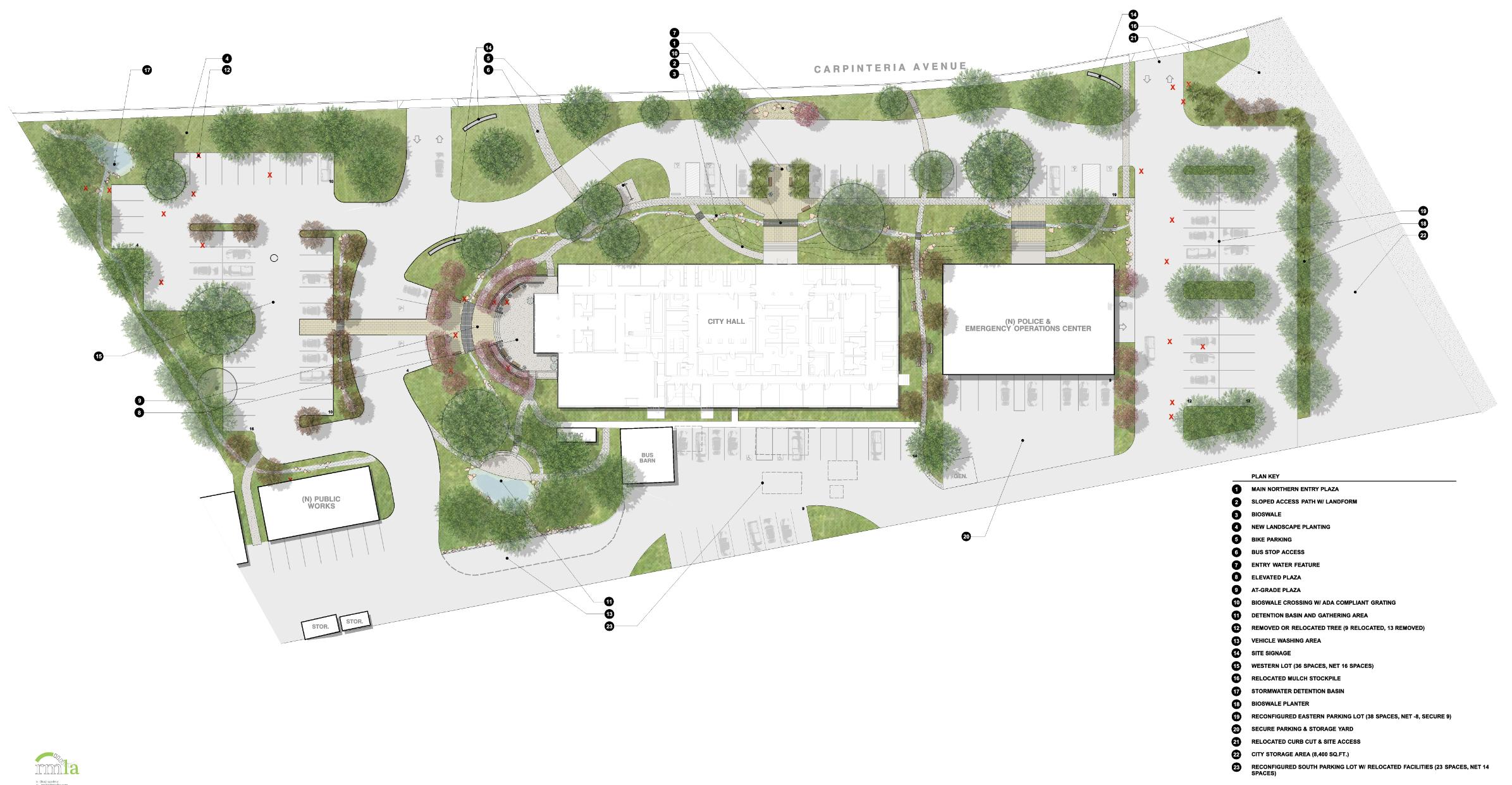 Master plan of coastal California town's City Hall Campus