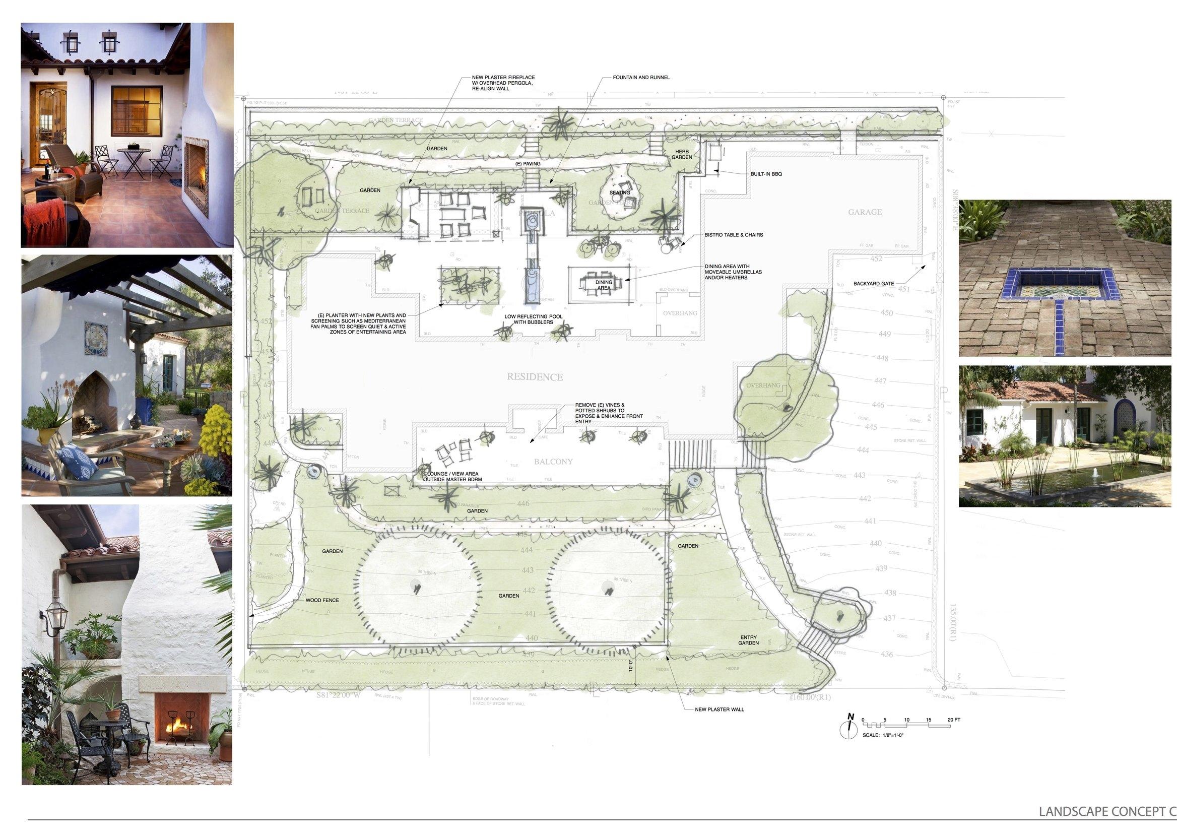 Schematic Design Phase Option