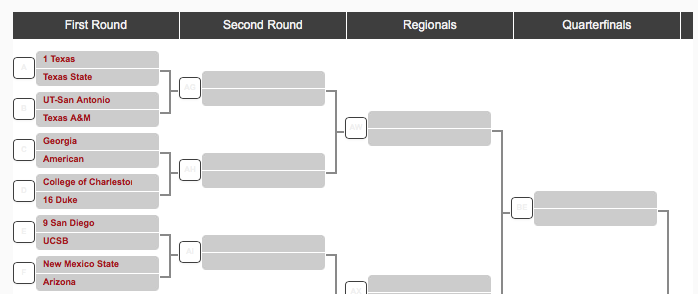 We are once again doing our bracket challenge. Fill out a bracket here.